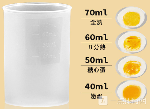 九阳蒸蛋器ZD-5J91怎么样?怎么用?
