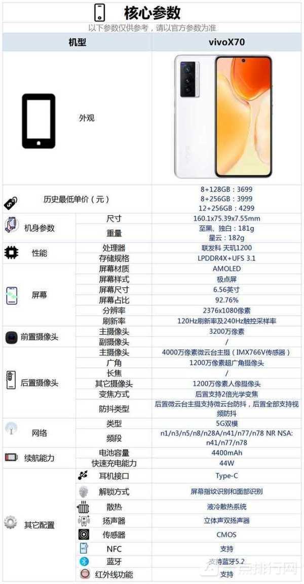 vivox70怎么样值得买吗-vivox70手机配置怎么样