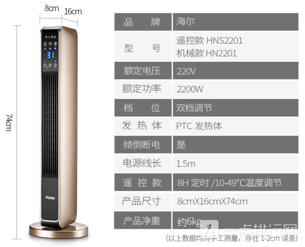 海尔取暖器HNS2201A怎么样?海尔取暖器HNS2201A评测